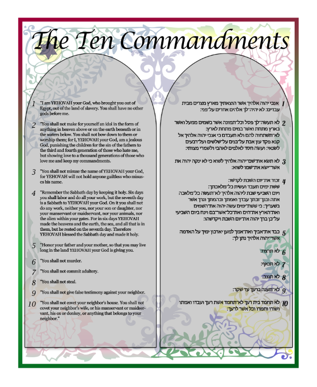 The Ten Commandments Wall Art